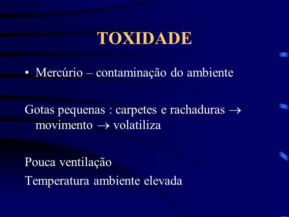 TOXIDADE Mercúrio – contaminação do ambiente