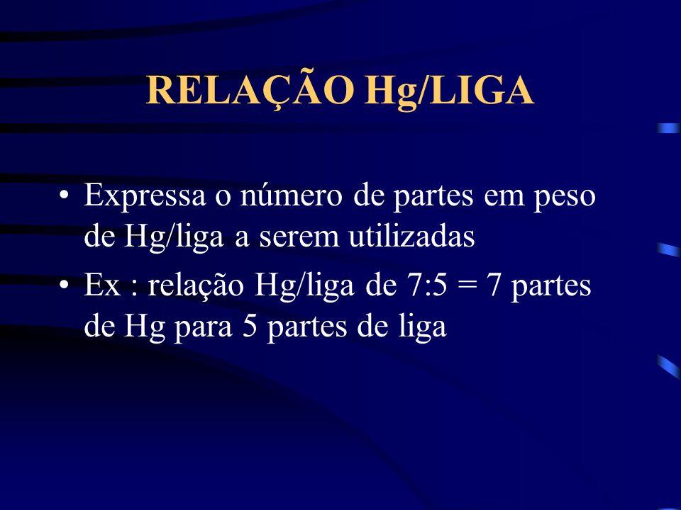 RELAÇÃO Hg/LIGA Expressa o número de partes em peso de Hg/liga a serem utilizadas.