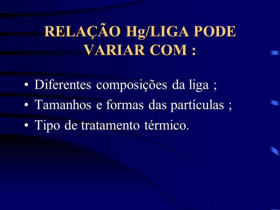 RELAÇÃO Hg/LIGA PODE VARIAR COM :