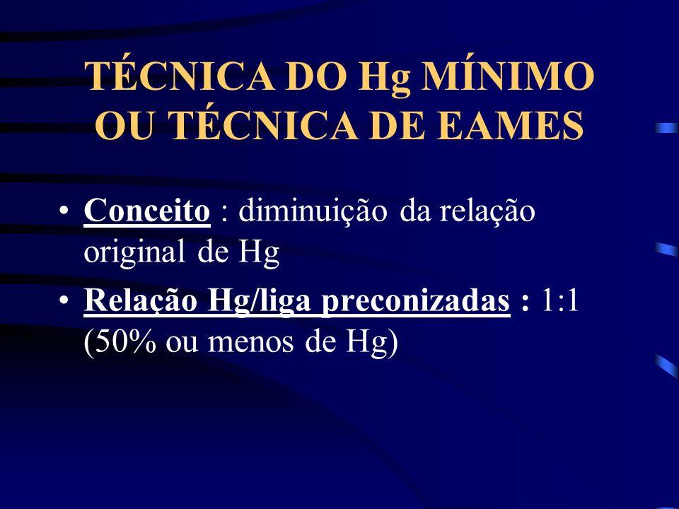 TÉCNICA DO Hg MÍNIMO OU TÉCNICA DE EAMES