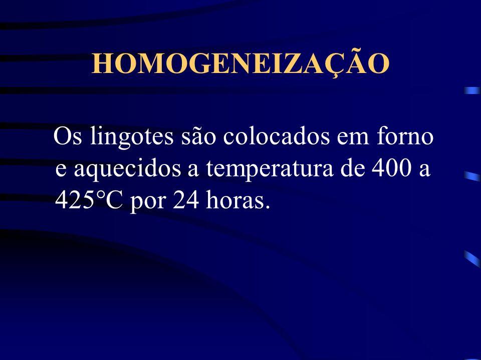 HOMOGENEIZAÇÃO Os lingotes são colocados em forno e aquecidos a temperatura de 400 a 425°C por 24 horas.