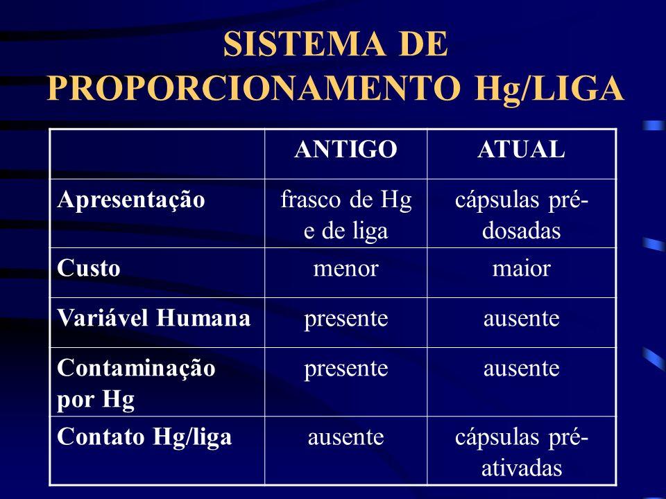 SISTEMA DE PROPORCIONAMENTO Hg/LIGA