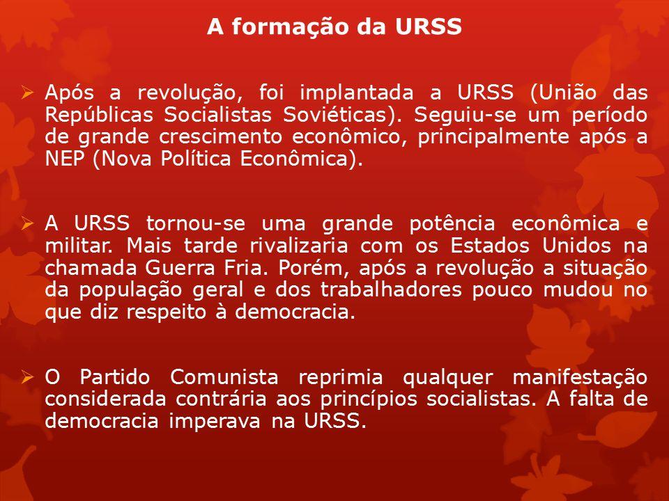 A formação da URSS