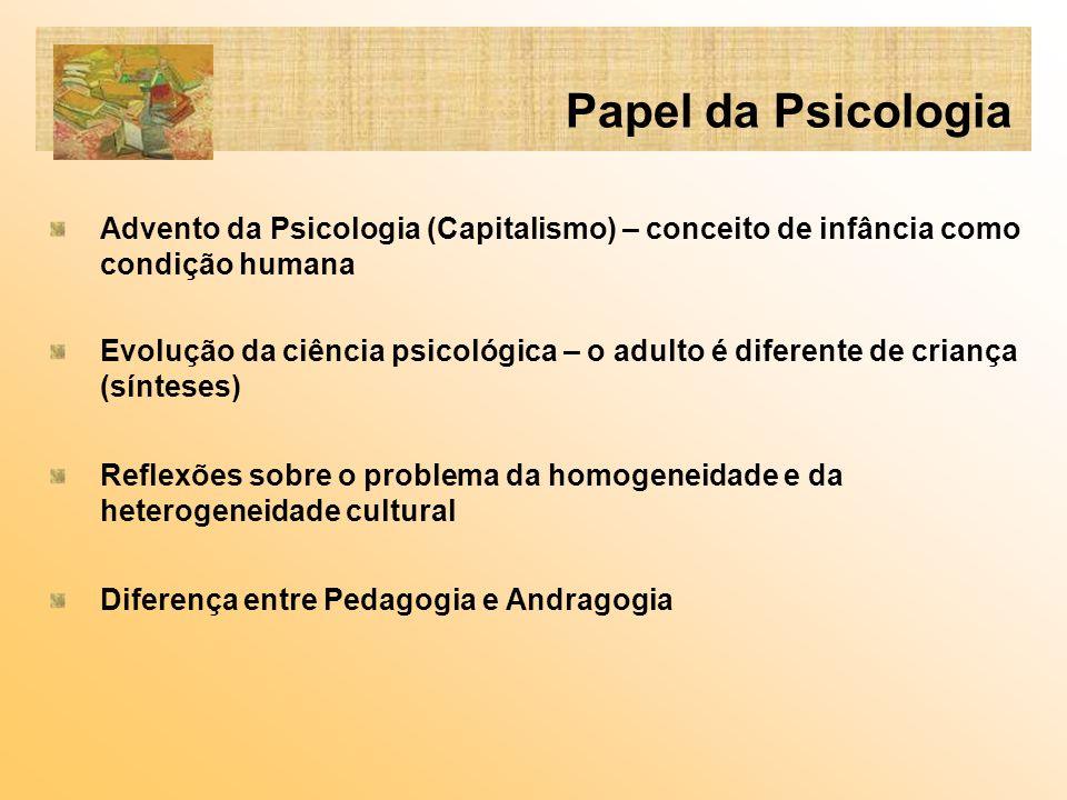 Papel da Psicologia Advento da Psicologia (Capitalismo) – conceito de infância como condição humana.