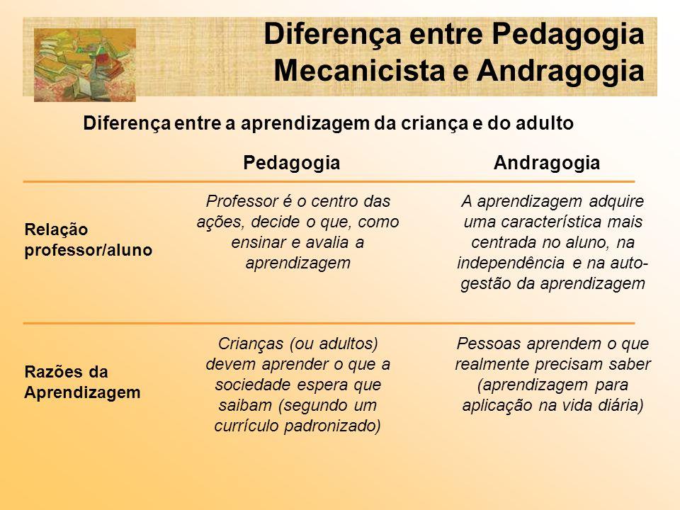 Diferença entre a aprendizagem da criança e do adulto