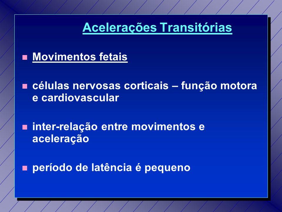 Acelerações Transitórias