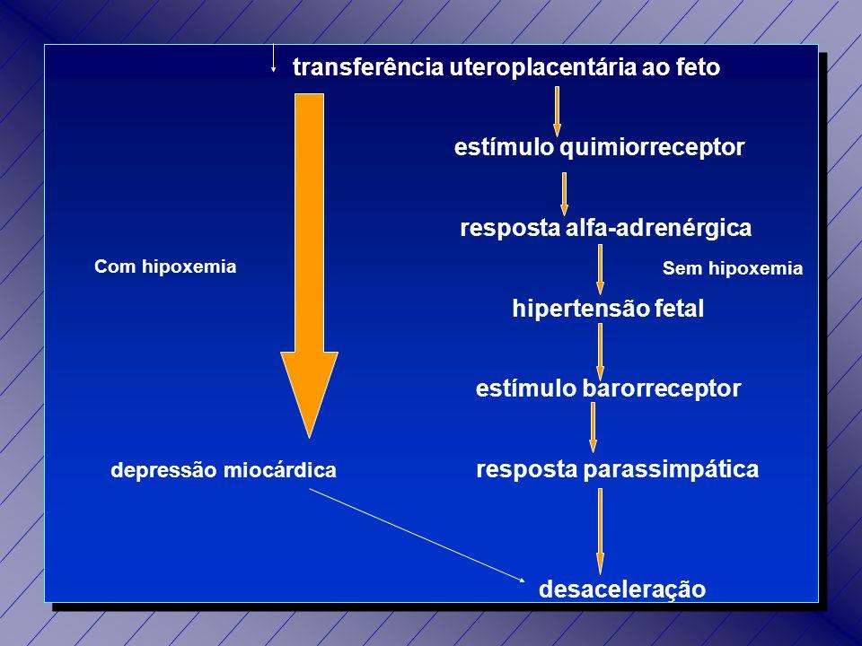 transferência uteroplacentária ao feto estímulo quimiorreceptor