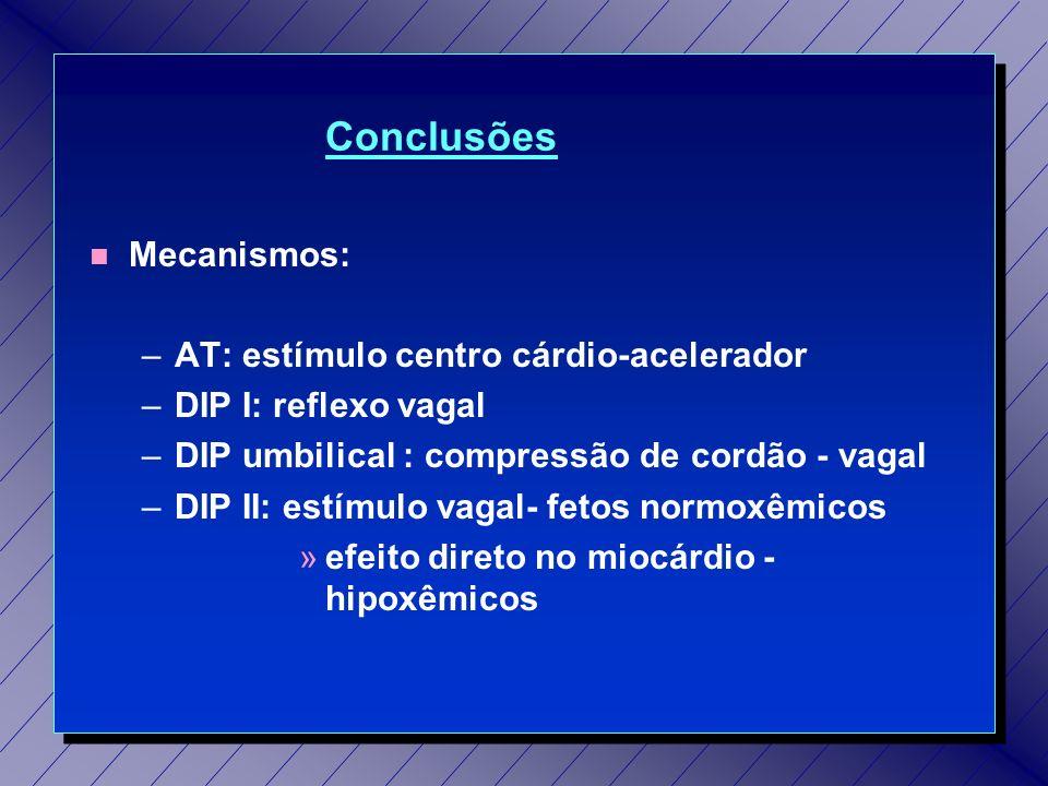 Conclusões Mecanismos: AT: estímulo centro cárdio-acelerador