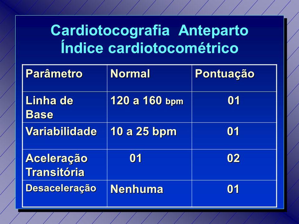 Cardiotocografia Anteparto Índice cardiotocométrico