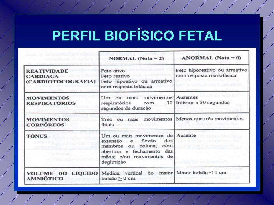 PERFIL BIOFÍSICO FETAL