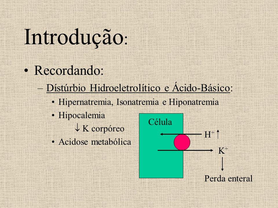 Introdução: Recordando: Dístúrbio Hidroeletrolítico e Ácido-Básico:
