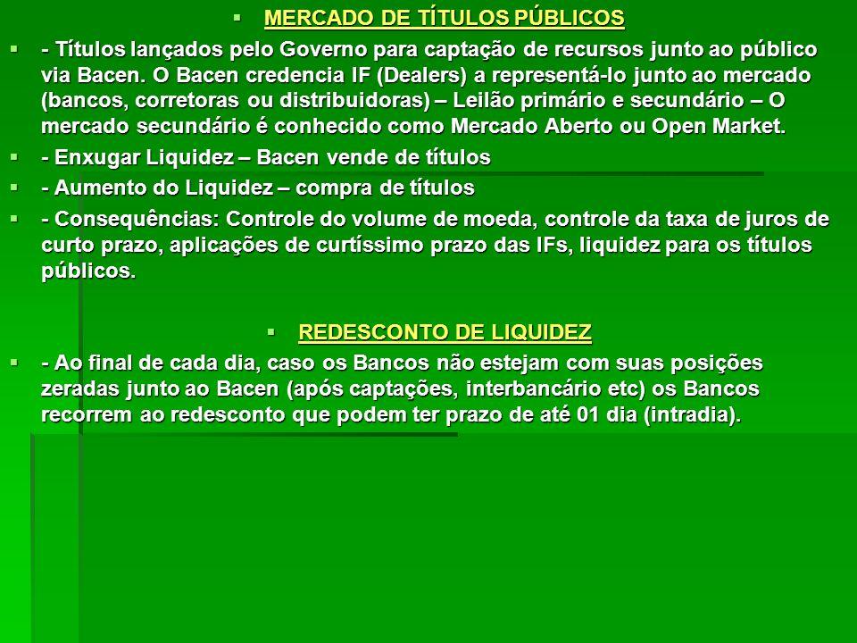 MERCADO DE TÍTULOS PÚBLICOS REDESCONTO DE LIQUIDEZ