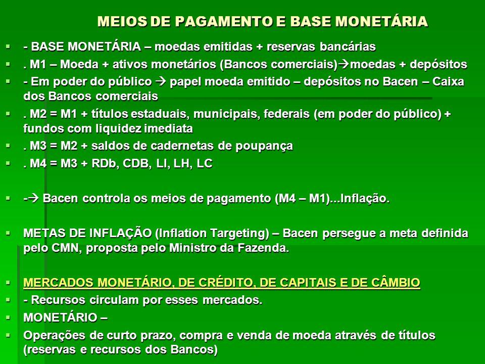 MEIOS DE PAGAMENTO E BASE MONETÁRIA