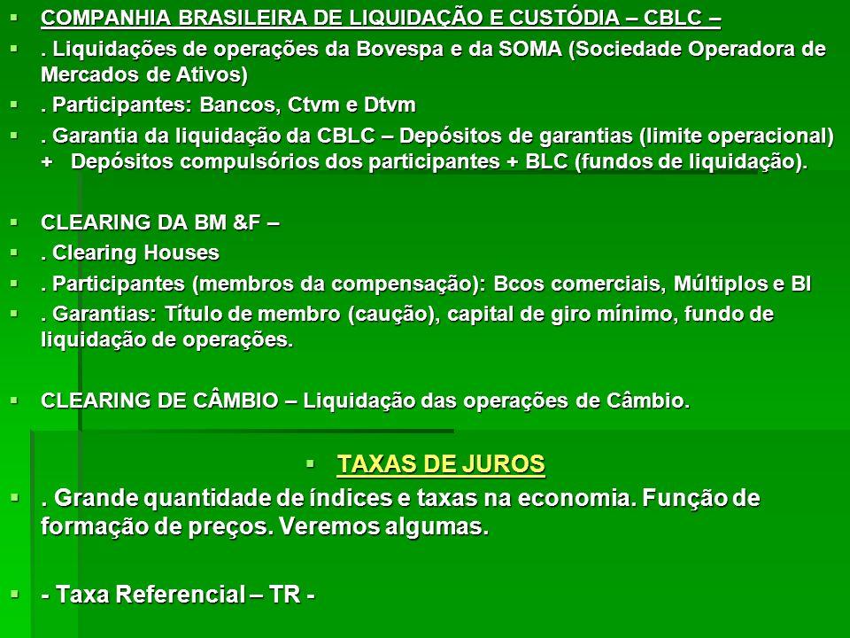 - Taxa Referencial – TR -