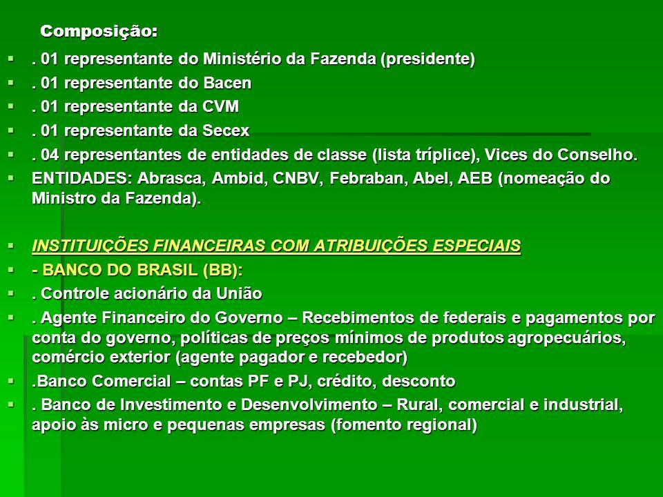 Composição: . 01 representante do Ministério da Fazenda (presidente) . 01 representante do Bacen. . 01 representante da CVM.