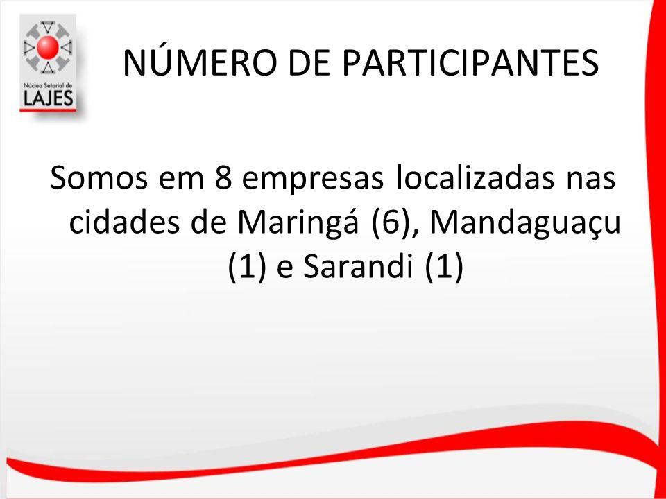 NÚMERO DE PARTICIPANTES