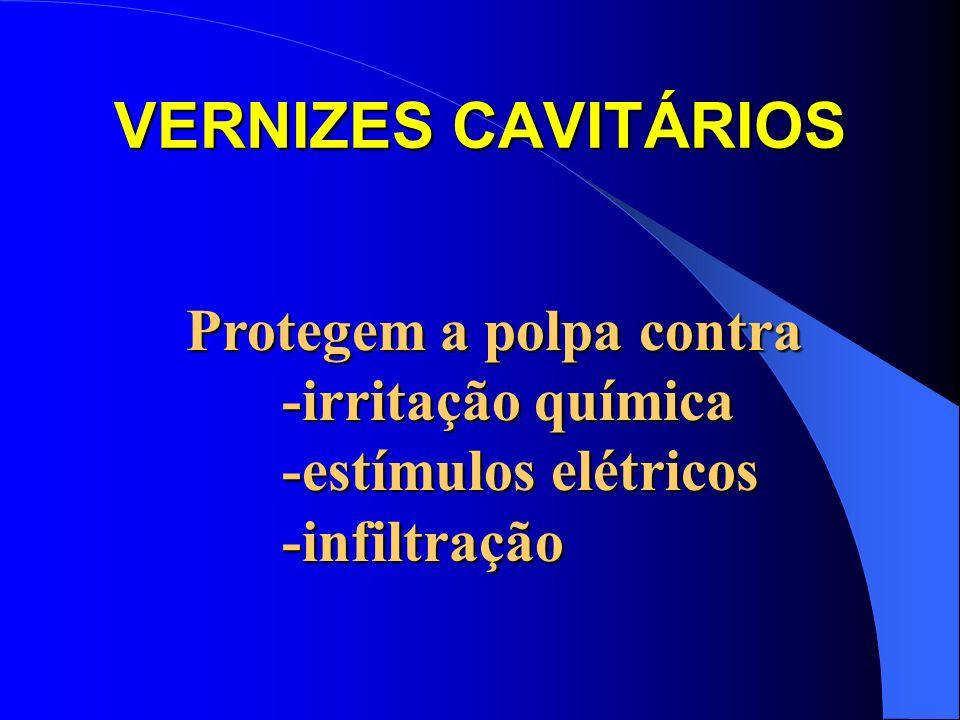 VERNIZES CAVITÁRIOS Protegem a polpa contra -irritação química