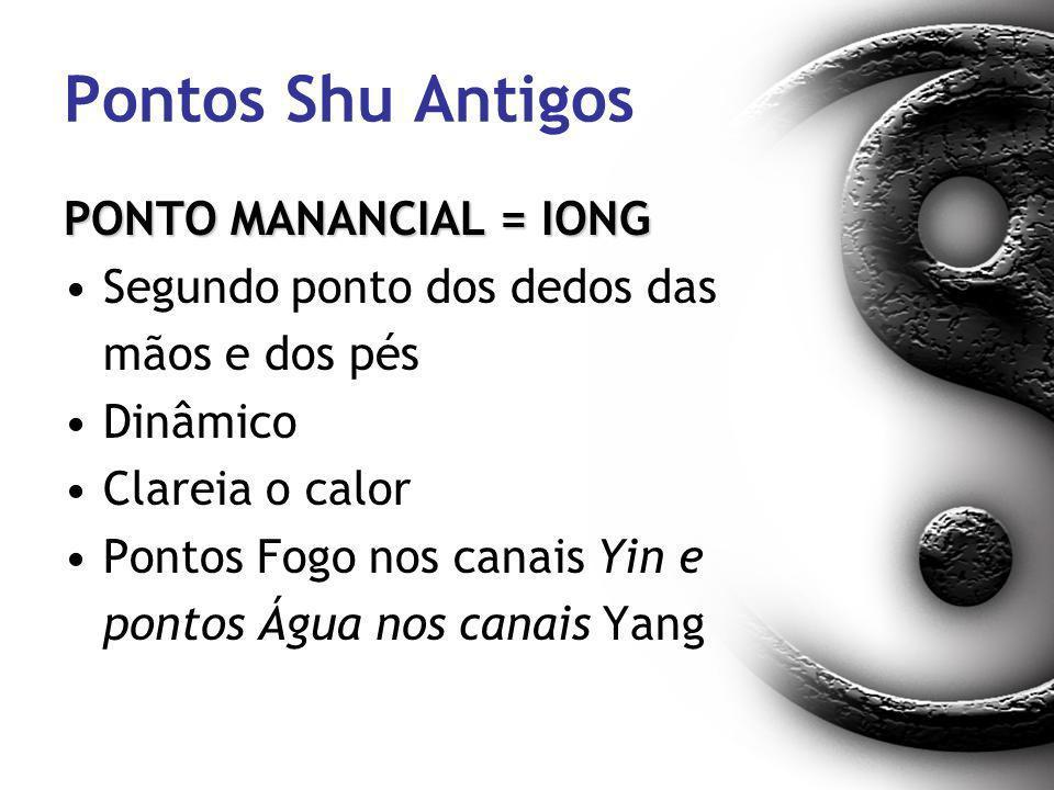 Pontos Shu Antigos PONTO MANANCIAL = IONG Segundo ponto dos dedos das