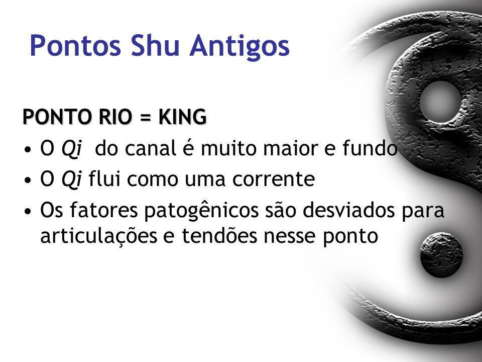 Pontos Shu Antigos PONTO RIO = KING