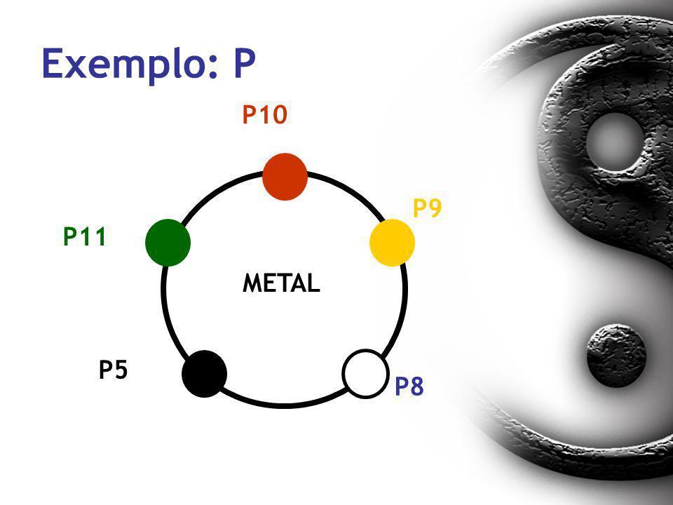 Exemplo: P P10 P9 P11 METAL P5 P8