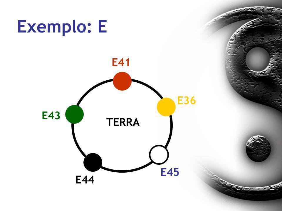 Exemplo: E E41 E36 E43 TERRA E45 E44