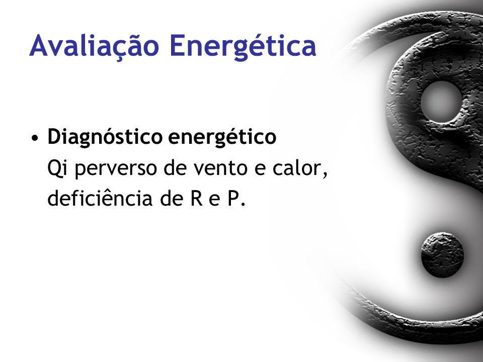 Avaliação Energética Diagnóstico energético
