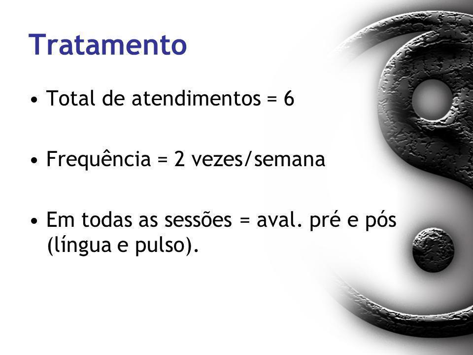 Tratamento Total de atendimentos = 6 Frequência = 2 vezes/semana
