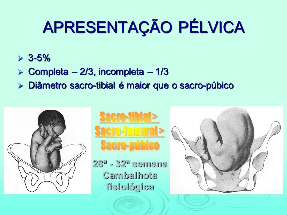APRESENTAÇÃO PÉLVICA Sacro-tibial > Sacro-femural > Sacro-púbico