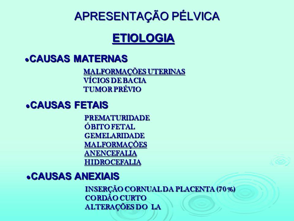 APRESENTAÇÃO PÉLVICA ETIOLOGIA MALFORMAÇÕES UTERINAS PREMATURIDADE