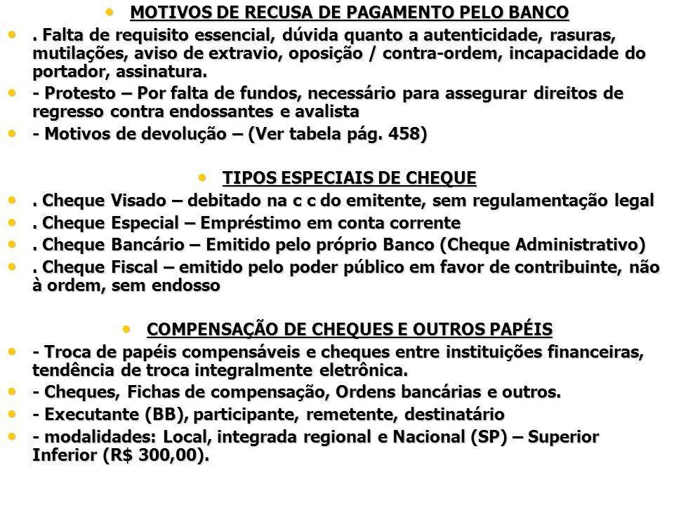 MOTIVOS DE RECUSA DE PAGAMENTO PELO BANCO