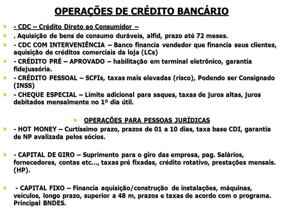 OPERAÇÕES DE CRÉDITO BANCÁRIO