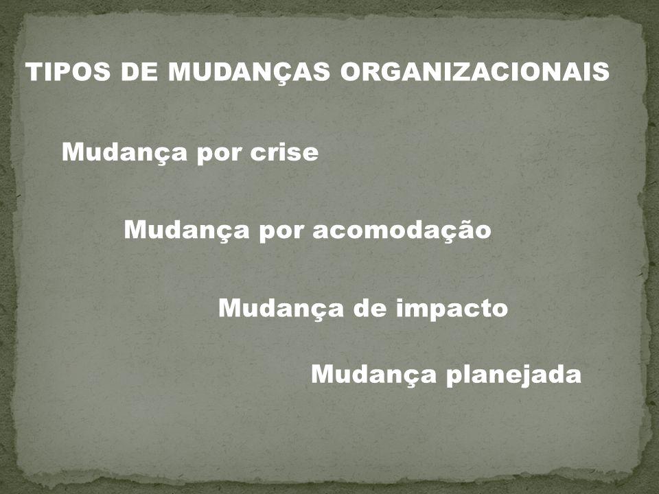 TIPOS DE MUDANÇAS ORGANIZACIONAIS