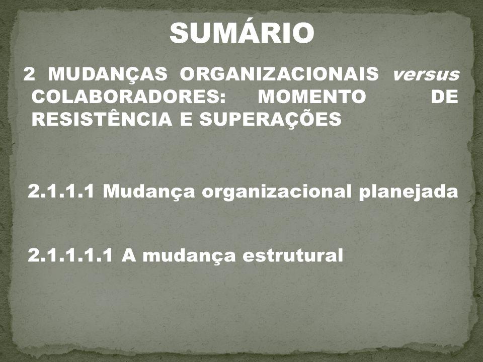 SUMÁRIO 2 MUDANÇAS ORGANIZACIONAIS versus COLABORADORES: MOMENTO DE RESISTÊNCIA E SUPERAÇÕES. 2.1.1.1 Mudança organizacional planejada.