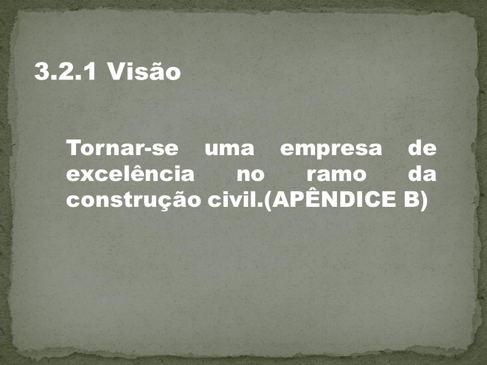 3.2.1 Visão Tornar-se uma empresa de excelência no ramo da construção civil.(APÊNDICE B)
