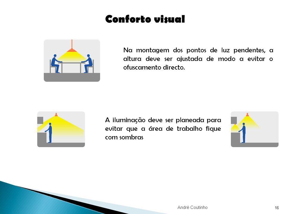 Conforto visual Na montagem dos pontos de luz pendentes, a altura deve ser ajustada de modo a evitar o ofuscamento directo.