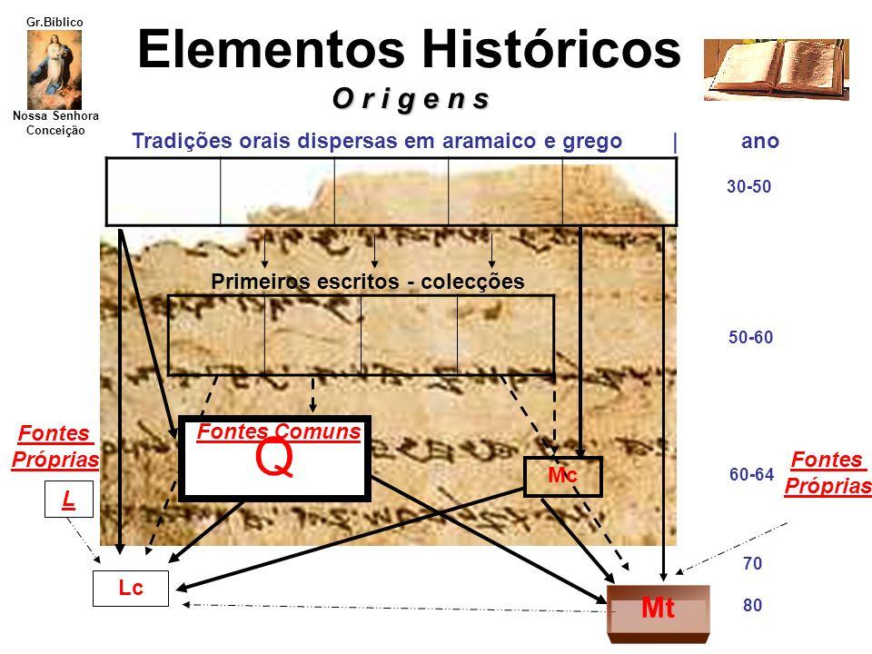 Elementos Históricos O r i g e n s