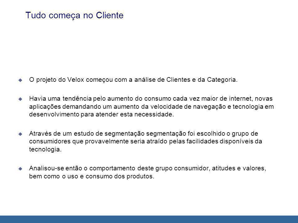 Tudo começa no Cliente O projeto do Velox começou com a análise de Clientes e da Categoria.