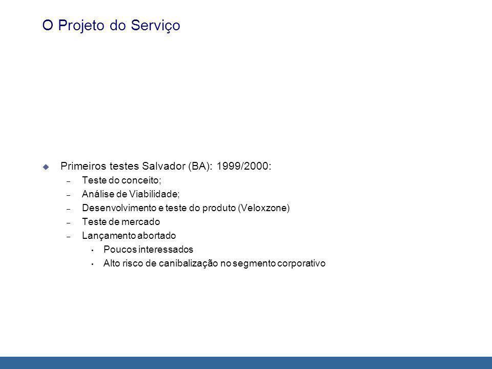 O Projeto do Serviço Primeiros testes Salvador (BA): 1999/2000: