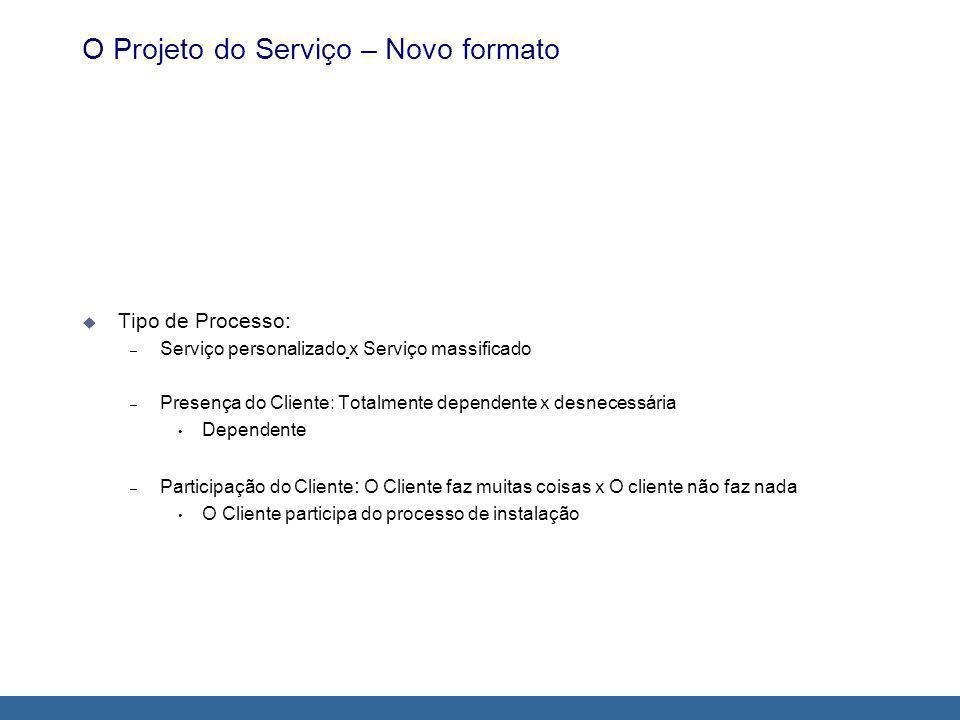 O Projeto do Serviço – Novo formato