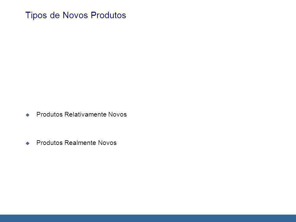 Tipos de Novos Produtos