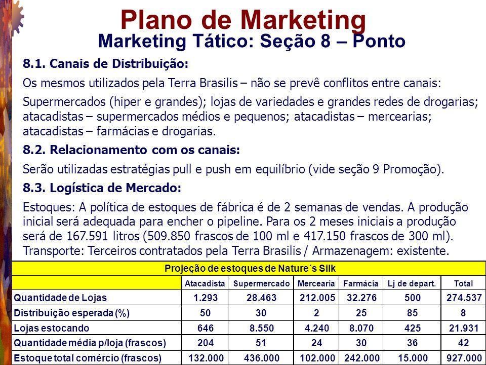 Marketing Tático: Seção 8 – Ponto