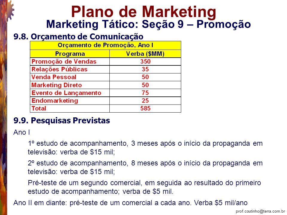 Marketing Tático: Seção 9 – Promoção