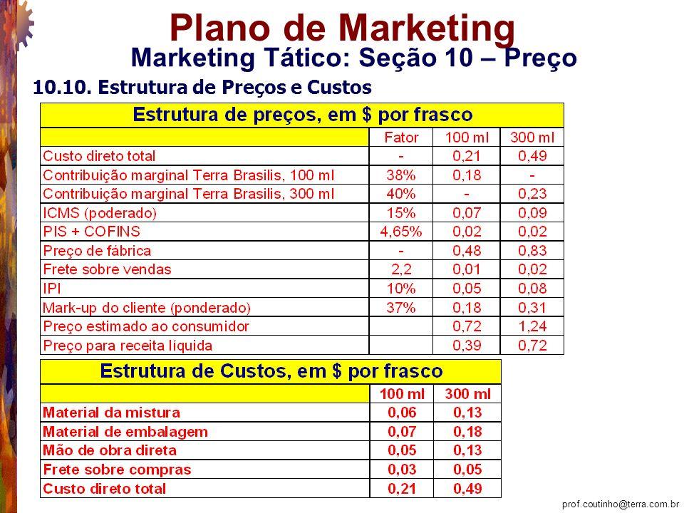 Marketing Tático: Seção 10 – Preço