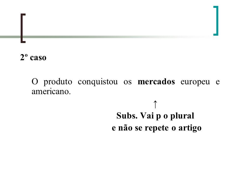 2º caso O produto conquistou os mercados europeu e americano.