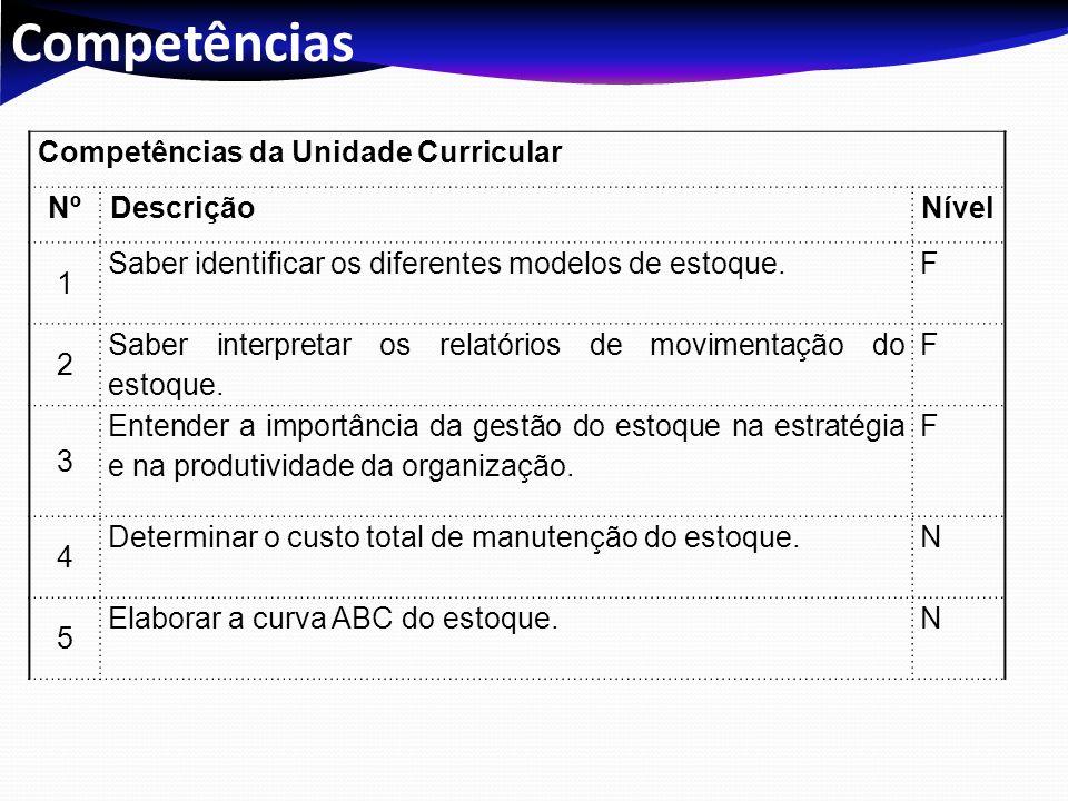 Competências Competências da Unidade Curricular Nº Descrição Nível 1