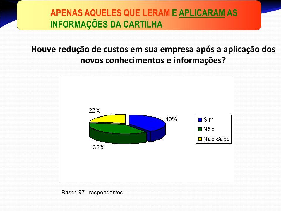 APENAS AQUELES QUE LERAM E APLICARAM AS INFORMAÇÕES DA CARTILHA
