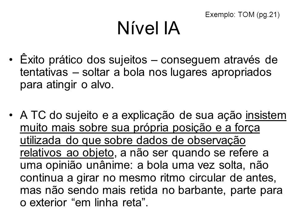 Nível IA Exemplo: TOM (pg.21)