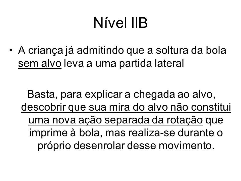 Nível IIB A criança já admitindo que a soltura da bola sem alvo leva a uma partida lateral.
