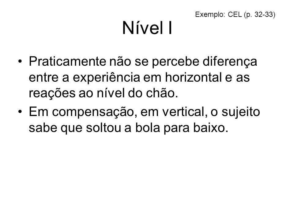 Nível I Exemplo: CEL (p. 32-33) Praticamente não se percebe diferença entre a experiência em horizontal e as reações ao nível do chão.