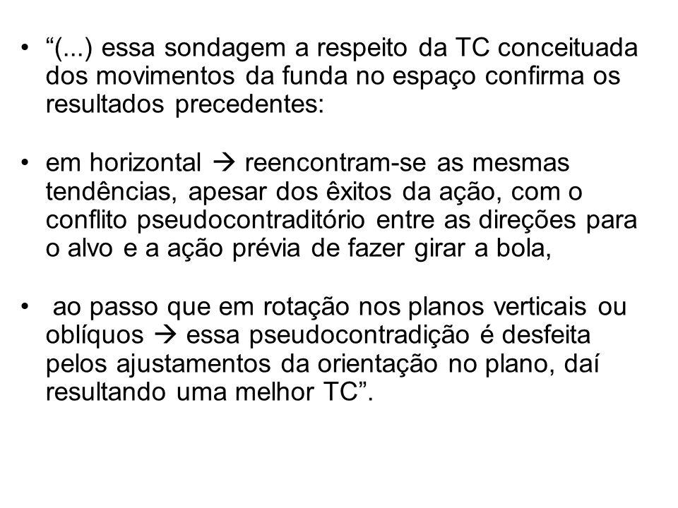 (...) essa sondagem a respeito da TC conceituada dos movimentos da funda no espaço confirma os resultados precedentes: